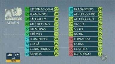 Jogo entre Santos e Corinthians é adiado; confira próximos jogos do Campeonato Brasileiro - Além do Brasileirão, decisão da Libertadores acontece neste fim de semana.