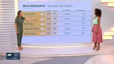 Fim de semana será de muito calor em BH - Os termômetros vão passar dos 30°C e não há previsão de chuva.