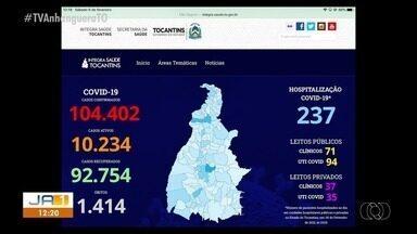 Boletim Covid: TO ultrapassa no número de 1.400 mortes pela doença - Boletim Covid: TO ultrapassa no número de 1.400 mortes pela doença