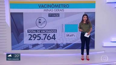 Minas Gerais teve 140 mortes por Covid em 24 horas - A média móvel no estado está em 124. Há duas semana esse número era de 116.