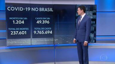 Brasil registra 1.204 mortes por Covid em 24 horas e total passa de 237 mil - A média de mortes por Covid no Brasil continua acima de mil. São, em média, 1.068 mortes por dia.