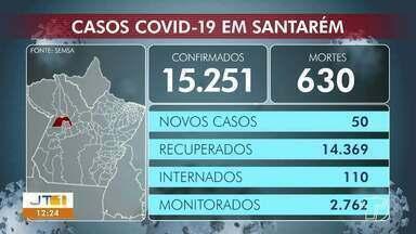 Confira os números da pandemia em Santarém e no Pará - Dados são atualizados diariamente. Saiba mais detalhes quanto à disponibilidade de leitos.