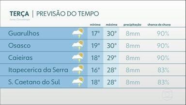 Chuva durante a semana não deverá ser volumosa - Boa notícia é que choveu bastante nas três maiores represas de São Paulo. Amanhã, temperatura chega aos 29 graus na capital.