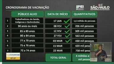 Vacinação contra Covid-19 em idosos de 72 a 74 anos começa dia 22 em São Paulo - Novo calendário foi anunciado pelo governador João Doria (PSDB) em coletiva de imprensa.