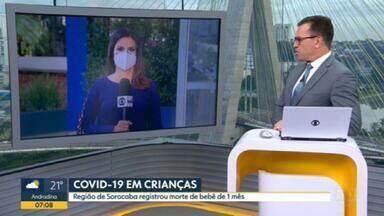 2 crianças morreram com Covid-19 em Sorocaba - Uma delas tinha apenas 1 mês de vida.