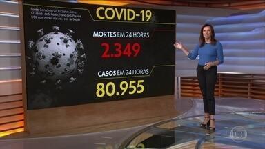 Brasil registra o triste recorde de 2.349 mortes por Covid-19 em 24 horas - Desde o início da pandemia, o país registrou 270.917 mortes causadas pela Covid-19. Veja os números atualizados da pandemia no Brasil, segundo o consórcio de veículos de imprensa.