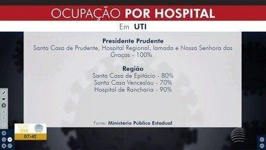 Oeste Paulista não é incluído na lista para receber novos leitos em hospitais - Dracena registrou mais sete mortes pela Covid-19.