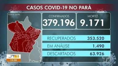 Confira os números da Covid-19 em Santarém e em todo o Pará - Dados são atualizados diariamente pela Semsa e Sespa.