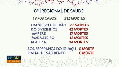 Casos confirmados da 8ª Regional de Saúde de Francisco Beltrão está perto de 20 mil - Além de Francisco Beltrão, a Regional abrange mais 26 cidades.
