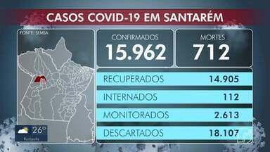 Veja o número de casos da Covid em Santarém e no Pará - Município tem mais de 15 mil infectados pelo novo coronavírus.