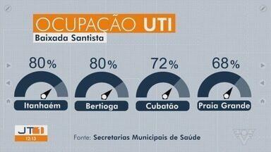 Confira como está a ocupação de UTIs Covid-19 na Baixada Santista - Itanhaém e Bertioga são as cidades com situação mais grave na região.