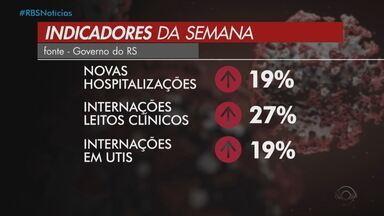 RS entra na terceira semana em bandeira preta em todas as regiões - Estado tem 105% da capacidade ocupada nas UTIs.