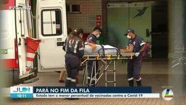 Pará está no fim da fila da imunização contra Covid-19 - Estado tem menor percentual de vacinados.