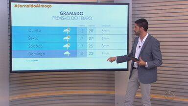 Confira a previsão do tempo para os próximos dias no Rio Grande do Sul - Assista ao vídeo.