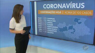 Região de Campinas confirma 78 mortes pela Covid-19 nesta quarta-feira (24) - Campinas (SP) registrou 14 óbitos pela doença nas últimas 24h.