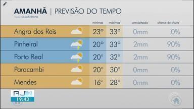 Quinta-feira terá tempo quente em toda região - Veja como ficam as temperaturas em cinco cidades.