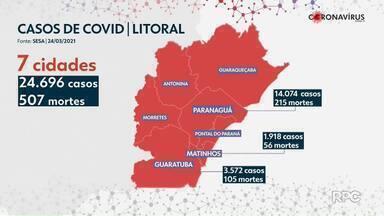 Cidades do litoral vivem momento crítico da Covid - Em Paranaguá, a cidade que mais tem casos registrados, 215 pessoas já morreram da doença