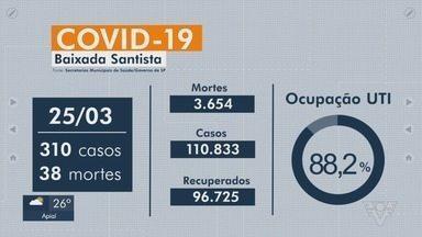 Confira a média móvel da Covid-19 na Baixada Santista - Na quinta-feira (25), região atingiu o número mais alto de mortes desde o início da pandemia, totalizando 38 óbitos em 24h.