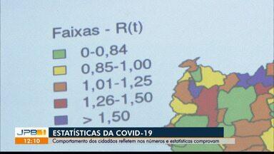 Estatísticas comprovam que comportamento da população reflete nos números da Covid-19 - Especialistas avaliam como preocupante o cenário da doença na Paraíba.