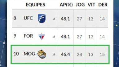 Mogi é derrotado pelo Pato Basquete no retorno do NBB - Equipe paranaense foi superior desde do inicio e levou a melhor por 73 a 62 na rodada do último domingo, em Brasília.