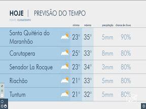 Veja as variações das temperaturas no Maranhão - Confira a previsão do tempo nesta terça-feira (6) em São Luís e também no interior do estado.