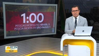 BDSP destaca recorde de mortes por Covid-19 no Brasil e no estado de São Paulo - Em média, 1 pessoa morreu a cada minuto no estado segundo os números divulgados nesta terça-feira.