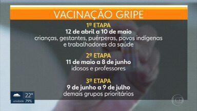 Pergunte ao doutor - Vacinação contra a gripe começa no dia 12 de abril.