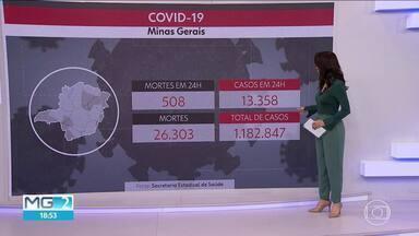 Minas Gerais bate recorde de mortes em 24 horas - Estado vacinou 9,55% da população.