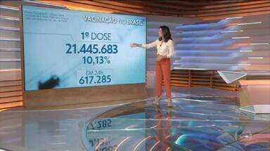 Brasil chega a 10% da população vacinada com primeira dose - Segundo Consórcio de Veículos de Imprensa, marca acontece 80 dias após o início da campanha de imunização.