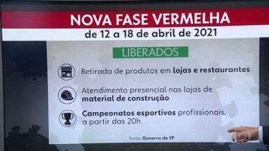 SP2 - Edição de sexta-feira, 09/04/2021 - Fase Emergencial termina neste domingo e São Paulo volta à Fase Vermelha a partir de segunda-feira. Escolas poderão reabrir a partir da próxima semana com 35% dos alunos.