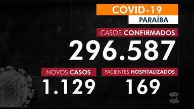 Paraíba tem 296.587 casos confirmados por coronavírus - Dados são do boletim epidemiológico das últimas 24h