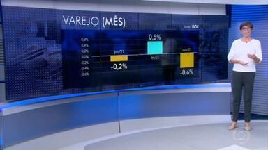 Vendas do varejo tem queda de 0,6% em relação a fevereiro - Com o resultado, o setor encerra o primeiro trimestre no vermelho. Na avaliação do IBGE, a pandemia voltou a bater forte nas vendas do comércio após o endurecimento das restrições de circulação.
