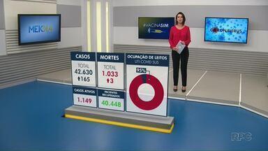 Maringá tem 1.149 casos ativos de Covid-19 - Cidade já registrou 1.033 mortes pela doença.