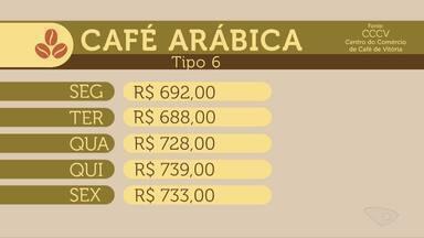 Confira a cotação do café no ES - Assista.