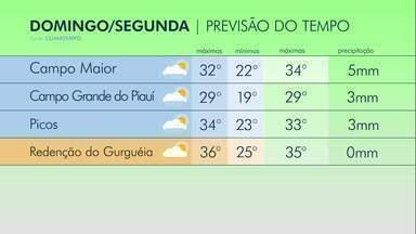 Confira a previsão tempo para a interior do Piauí neste final de semana - Confira a previsão tempo para a interior do Piauí neste final de semana
