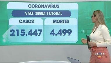 Veja evolução da pandemia de coronavírus na região - Dados são das prefeituras