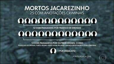 Relatório detalha fichas de 25 dos 27 mortos pela polícia no Jacarezinho - Segundo o documento, só 2 deles não tinham passagem pela polícia.