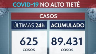 Destaque G1: Alto Tietê registra mais 37 mortes por Covid-19 - Total de óbitos pela doença chegou a 3.784 na região.