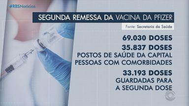 RS deve receber cerca de 69 mil doses da vacina Pfizer nesta segunda (10) - Porto Alegre retoma aplicação da 2ª dose da CoronaVac para idosos com mais de 75 anos nesta terça (11). Quase 76 mil pessoas estão com a segunda dose em atraso na Capital, segundo Secretaria da Saúde.