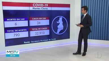 Confira a situação da Covid-19 em Montes Claros - Segundo a Prefeitura, foram registrados 34 novos casos e 6 óbitos.