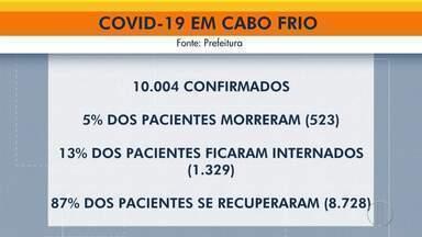Cabo Frio chega a 10 mil casos de Covid-19 registrados - Número de mortes no município chegou a 523.