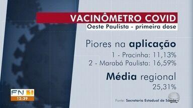 Marabá Paulista tem percentual baixo de vacinação contra o coronavírus - O repórter Emerson Sanchez foi ao município para entender o que está acontecendo.