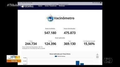 Raio X da vacinação destaca a cidade de Santa Rosa, cidade recebeu 1665 doses - Raio X da vacinação destaca a cidade de Santa Rosa, cidade recebeu 1665 doses