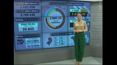 Confira o monitor da vacina - Mayara Vieira mostra o avanço da vacinação em Santa Catarina