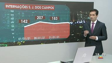 São José dos Campos bate recorde de internações por Covid-19 - Cidade tem 291 pessoas internadas por Covid-19.