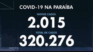 Paraíba registra 2.015 novos casos de Covid-19 nesta terça-feira (25) - Já são 320.276 casos desde o início da pandemia.