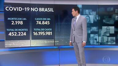 Brasil registra 2.198 mortes por Covid em 24 horas - O total de óbitos chegou a 452.224. A média móvel de mortes está em 1.835, a menor desde o dia 14 de março.