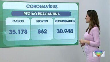 Veja número de casos e mortes de Covid-19 na região - Região tem mais de 5 mil mortes pela doença.