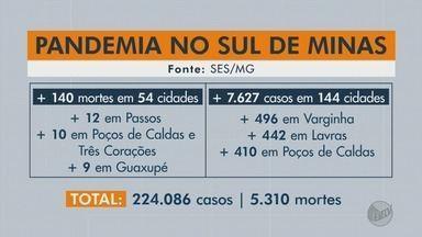 Veja os dados atualizados da Covid-19 no Sul de Minas - Veja os dados atualizados da Covid-19 no Sul de Minas