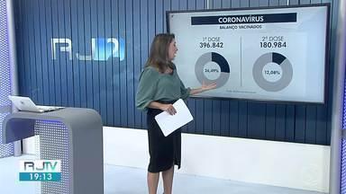 RJ2 mostra números da pandemia e vacinados na região - Angra dos Reis, Paraty, Três Rios, Porto Real, Mendes e Levy Gasparian divulgaram novas mortes pelo vírus.